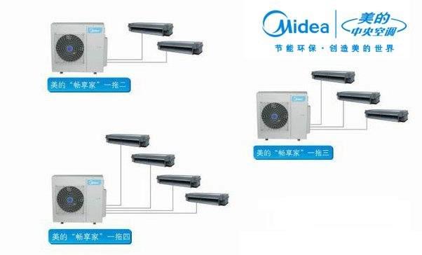 畅享家系列一拖四中央空调mdvh-v80w/t4n1-310